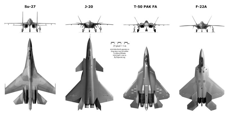 Usporedba zrakoplova pete generacije (Foto: Foxtrot Alpha)